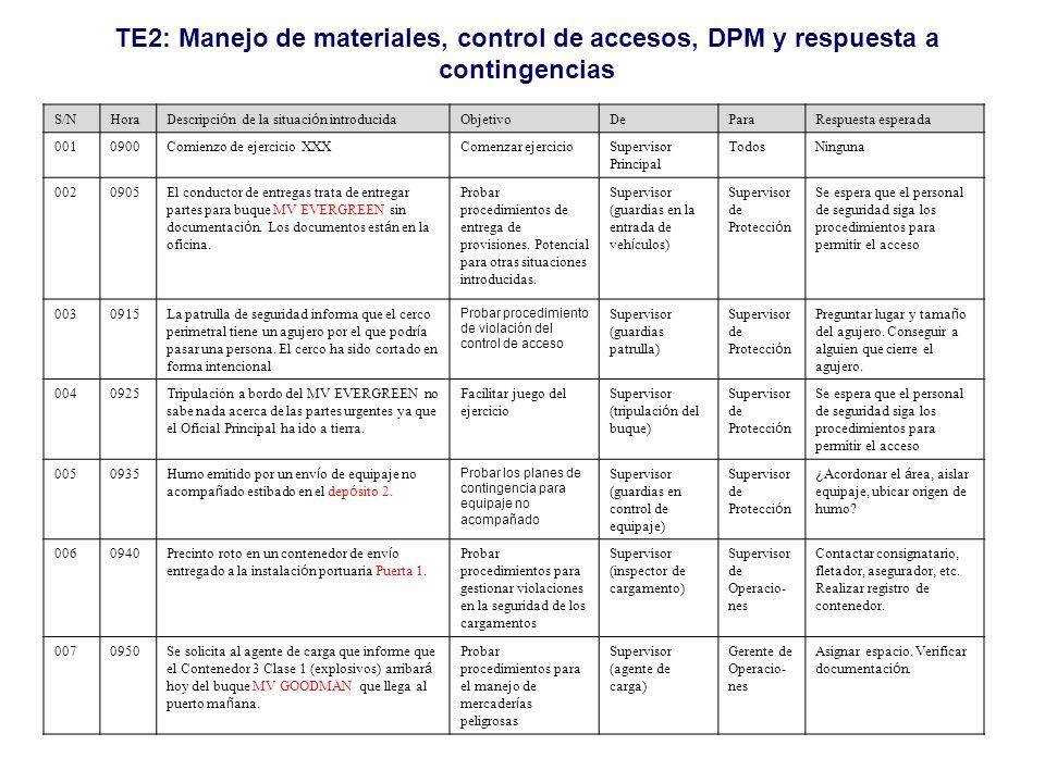 TE2: Manejo de materiales, control de accesos, DPM y respuesta a contingencias S/NHora Descripci ó n de la situaci ó n introducida ObjetivoDeParaRespu