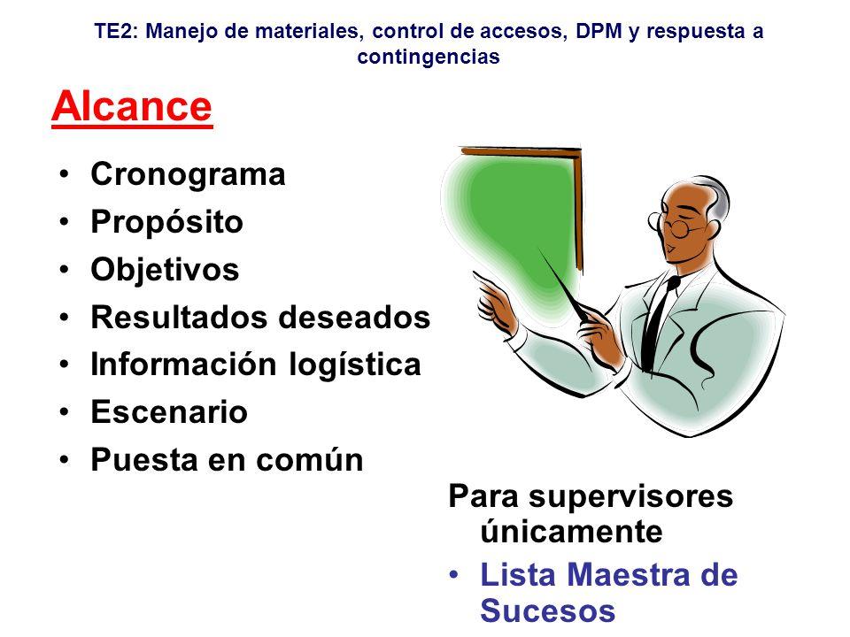 TE2: Manejo de materiales, control de accesos, DPM y respuesta a contingencias Alcance Cronograma Propósito Objetivos Resultados deseados Información logística Escenario Puesta en común Para supervisores únicamente Lista Maestra de Sucesos