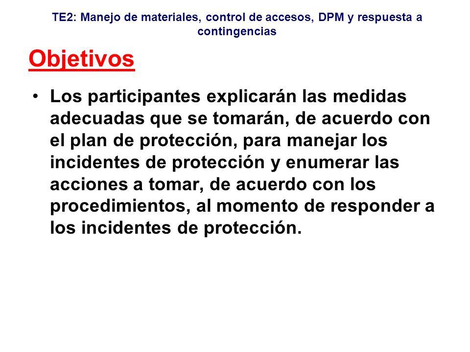TE2: Manejo de materiales, control de accesos, DPM y respuesta a contingencias Objetivos Los participantes explicarán las medidas adecuadas que se tom