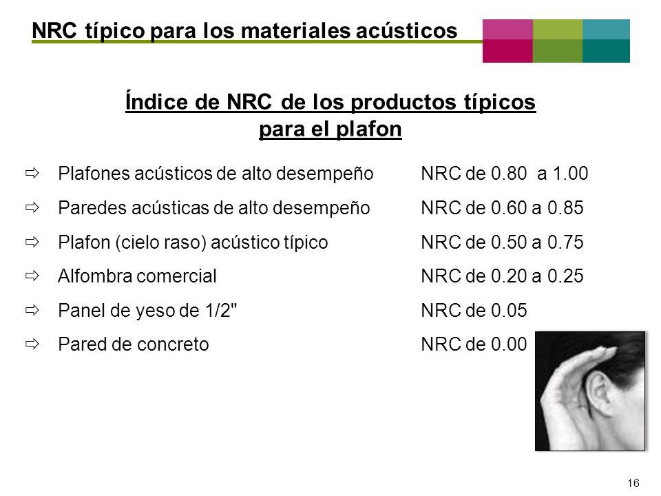 – 16 – 16 Plafones acústicos de alto desempeñoNRC de 0.80 a 1.00 Paredes acústicas de alto desempeñoNRC de 0.60 a 0.85 Plafon (cielo raso) acústico tí