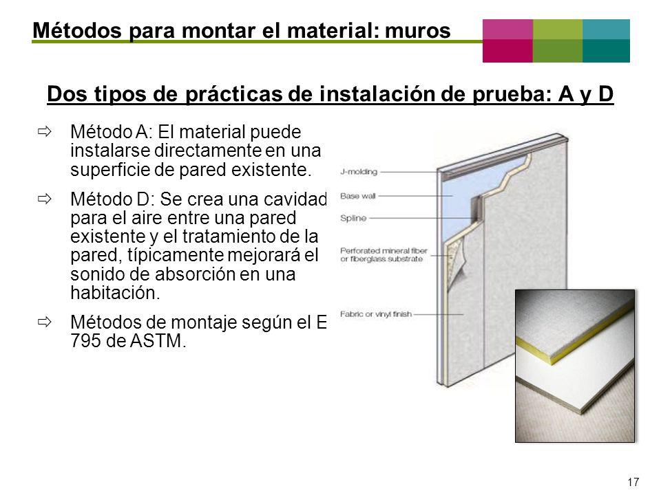 – 17 – 17 Métodos para montar el material: muros Método A: El material puede instalarse directamente en una superficie de pared existente. Método D: S