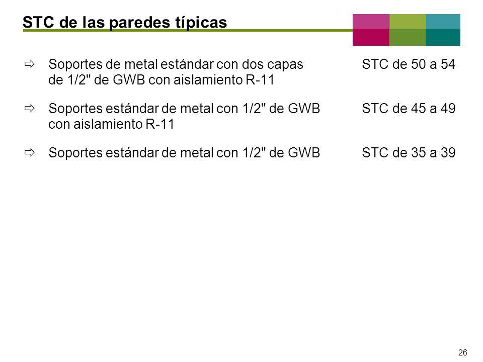 – 26 – 26 Soportes de metal estándar con dos capas STC de 50 a 54 de 1/2