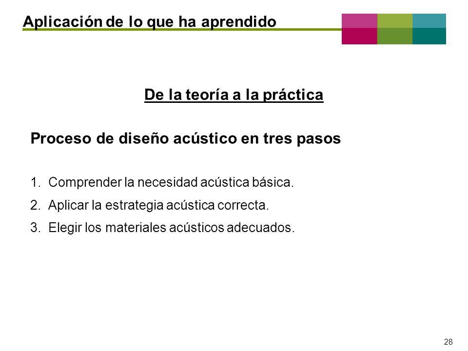 – 28 – 28 De la teoría a la práctica Proceso de diseño acústico en tres pasos 1. Comprender la necesidad acústica básica. 2. Aplicar la estrategia acú