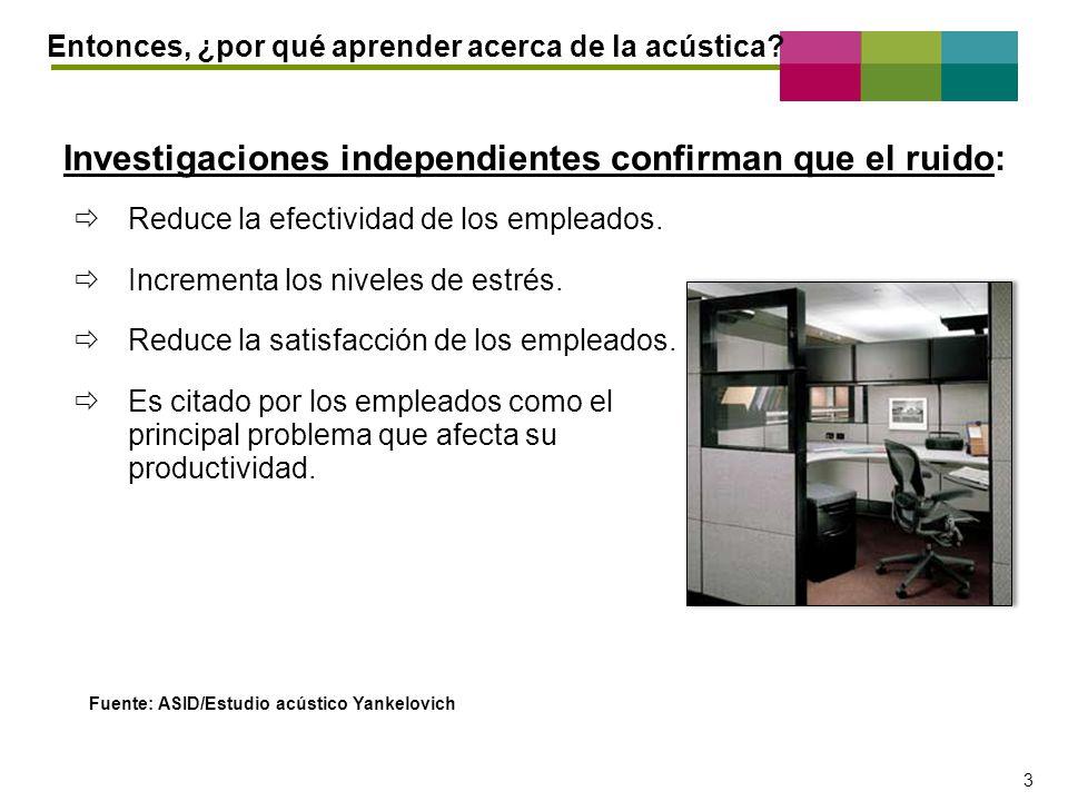 – 3 – 3 Investigaciones independientes confirman que el ruido: Reduce la efectividad de los empleados. Incrementa los niveles de estrés. Reduce la sat