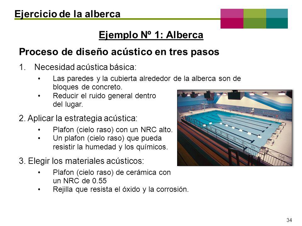 – 34 – 34 Ejemplo Nº 1: Alberca Ejercicio de la alberca Proceso de diseño acústico en tres pasos 1.Necesidad acústica básica: Las paredes y la cubiert