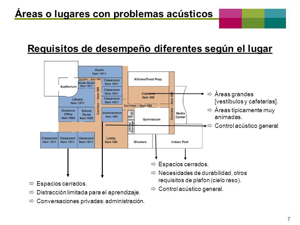 – 7 – 7 Requisitos de desempeño diferentes según el lugar Áreas o lugares con problemas acústicos Espacios cerrados. Distracción limitada para el apre