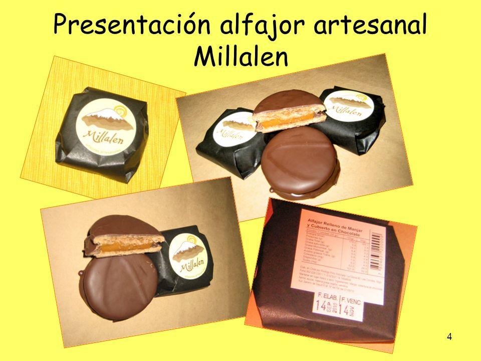 4 Presentación alfajor artesanal Millalen