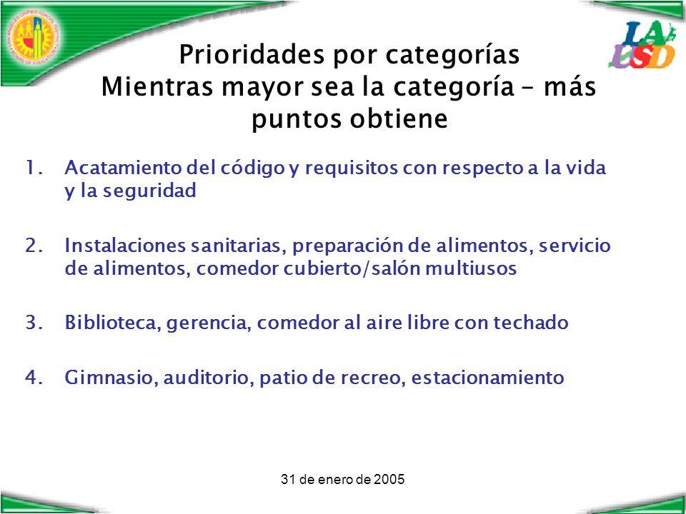 31 de enero de 2005 Prioridades por categorías Mientras mayor sea la categoría – más puntos obtiene 1.