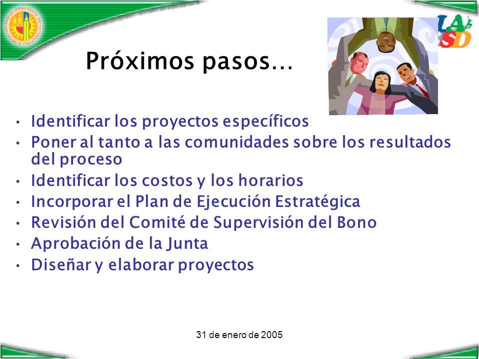 31 de enero de 2005 Próximos pasos… Identificar los proyectos específicos Poner al tanto a las comunidades sobre los resultados del proceso Identificar los costos y los horarios Incorporar el Plan de Ejecución Estratégica Revisión del Comité de Supervisión del Bono Aprobación de la Junta Diseñar y elaborar proyectos