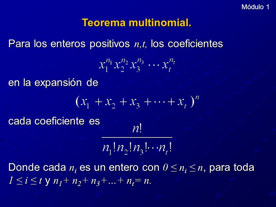 Módulo 1 Teorema multinomial. Para los enteros positivos n,t, los coeficientes en la expansión de cada coeficiente es Donde cada n i es un entero con