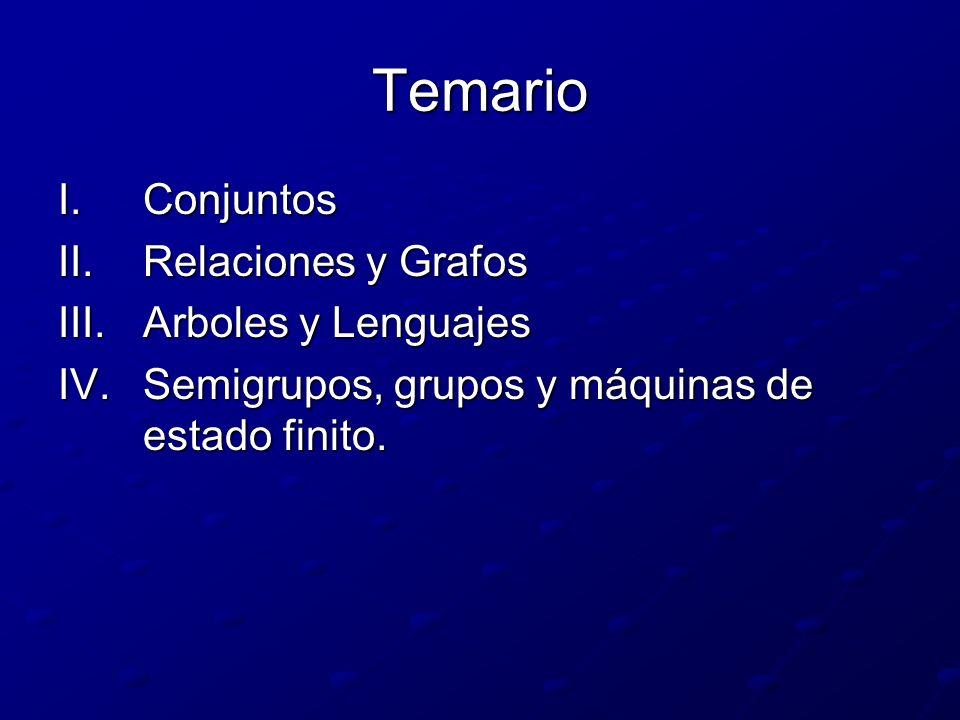 Temario I.Conjuntos II.Relaciones y Grafos III.Arboles y Lenguajes IV.Semigrupos, grupos y máquinas de estado finito.