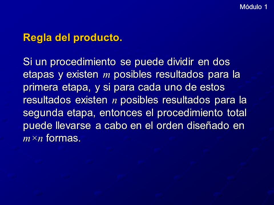 Módulo 1 Regla del producto. Si un procedimiento se puede dividir en dos etapas y existen m posibles resultados para la primera etapa, y si para cada