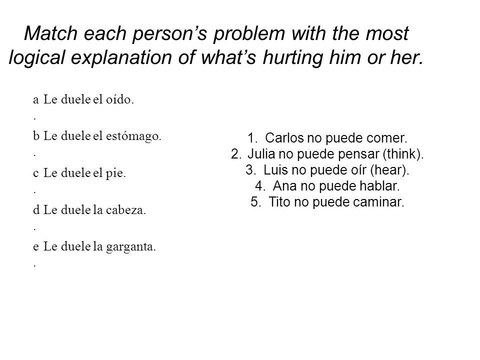 Match each persons problem with the most logical explanation of whats hurting him or her. a.a. Le duele el oído. b.b. Le duele el estómago. c.c. Le du