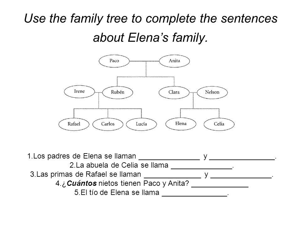 Use the family tree to complete the sentences about Elenas family. 1.Los padres de Elena se llaman _______________ y ________________. 2.La abuela de