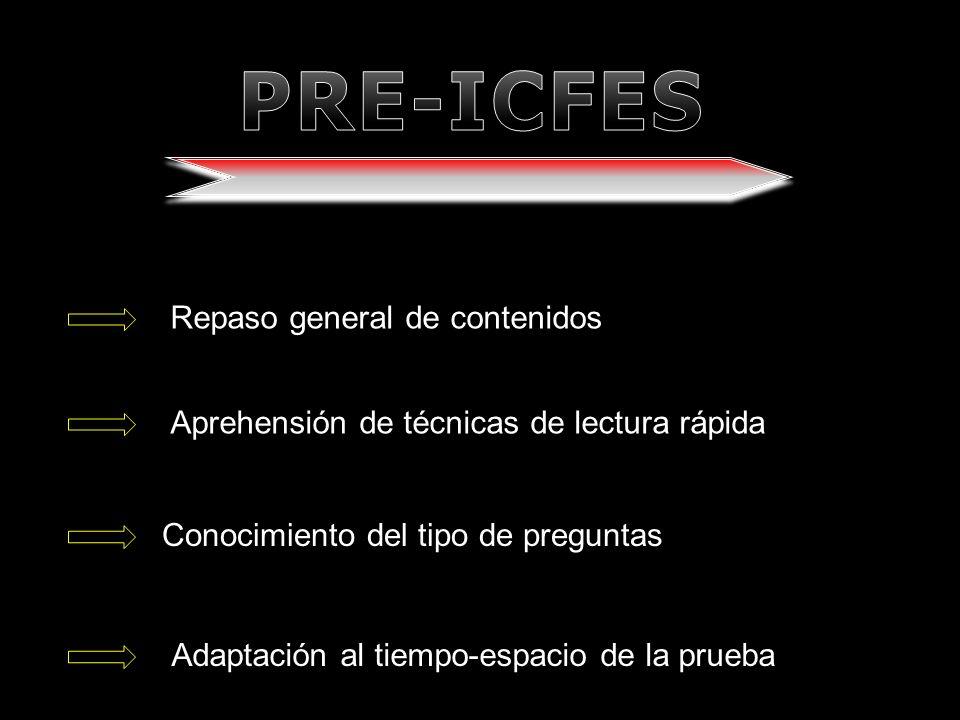 PRE-ICFES ¿Que es eso? ¿Para que sirve? PRE-ICFES ¿Que es eso? ¿Para que sirve?