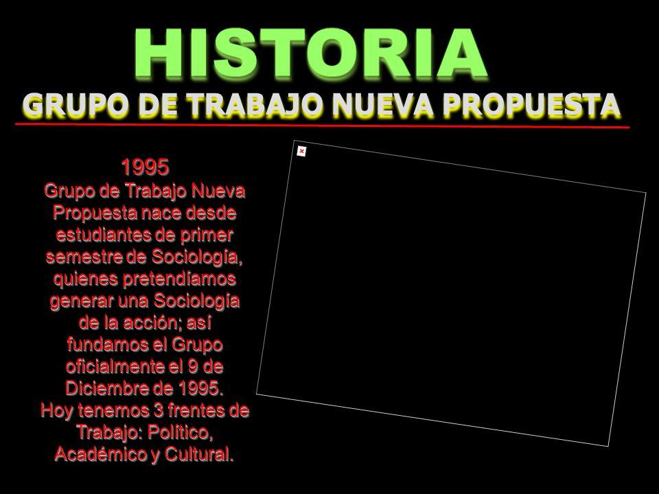1.¿QUÉ ES EL GRUPO DE TRABAJO NUEVA PROPUESTA. 1.1 HISTORIA 2.
