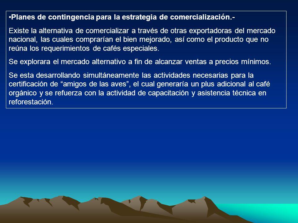 Planes de contingencia para la estrategia de comercialización.- Existe la alternativa de comercializar a través de otras exportadoras del mercado naci