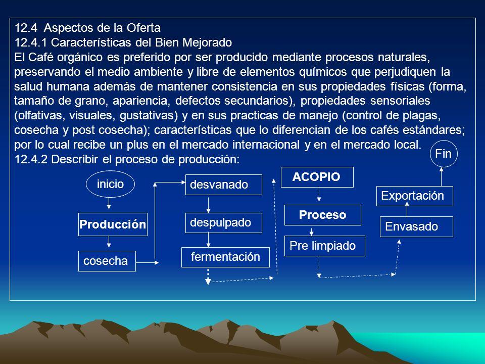 12.4 Aspectos de la Oferta 12.4.1 Características del Bien Mejorado El Café orgánico es preferido por ser producido mediante procesos naturales, prese