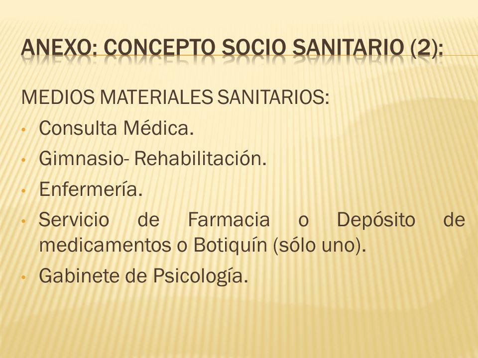 MEDIOS MATERIALES SANITARIOS: Consulta Médica. Gimnasio- Rehabilitación. Enfermería. Servicio de Farmacia o Depósito de medicamentos o Botiquín (sólo