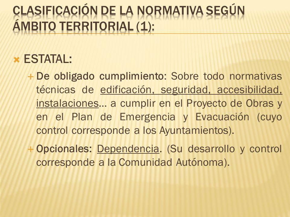 ESTATAL: De obligado cumplimiento: Sobre todo normativas técnicas de edificación, seguridad, accesibilidad, instalaciones… a cumplir en el Proyecto de