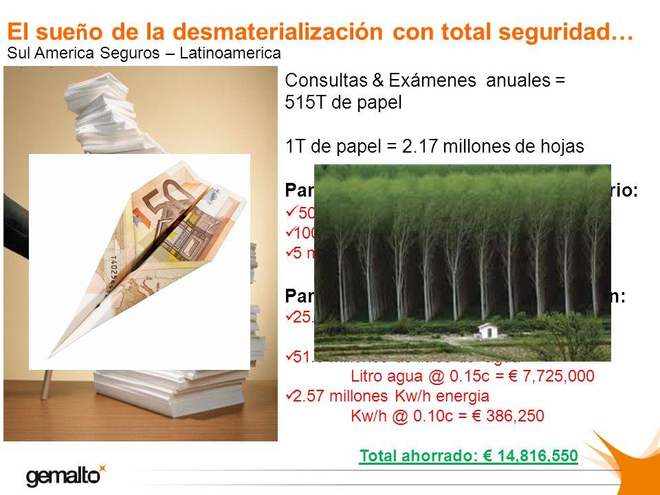 Consultas & Exámenes anuales = 515T de papel 1T de papel = 2.17 millones de hojas Para producir 1T de papel es necesario: 50 a 60 eucaliptos 100 mil l