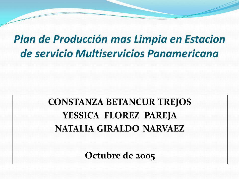 Plan de Producción mas Limpia en Estacion de servicio Multiservicios Panamericana CONSTANZA BETANCUR TREJOS YESSICA FLOREZ PAREJA NATALIA GIRALDO NARV