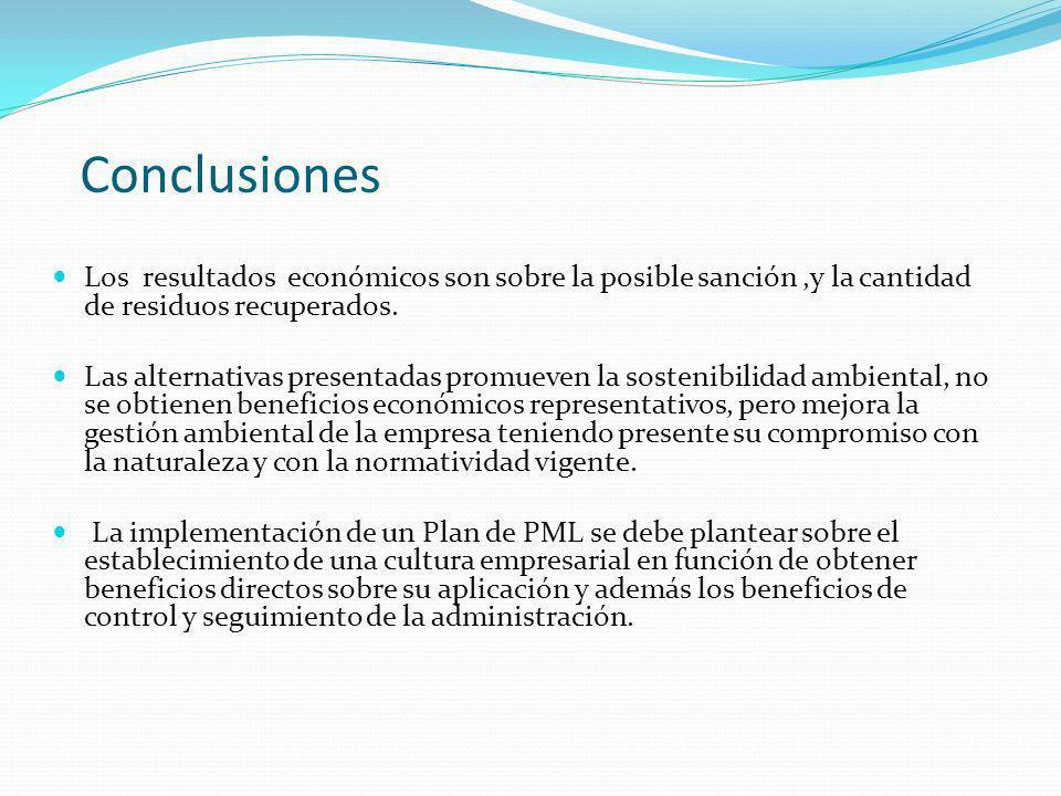 Conclusiones Los resultados económicos son sobre la posible sanción,y la cantidad de residuos recuperados. Las alternativas presentadas promueven la s