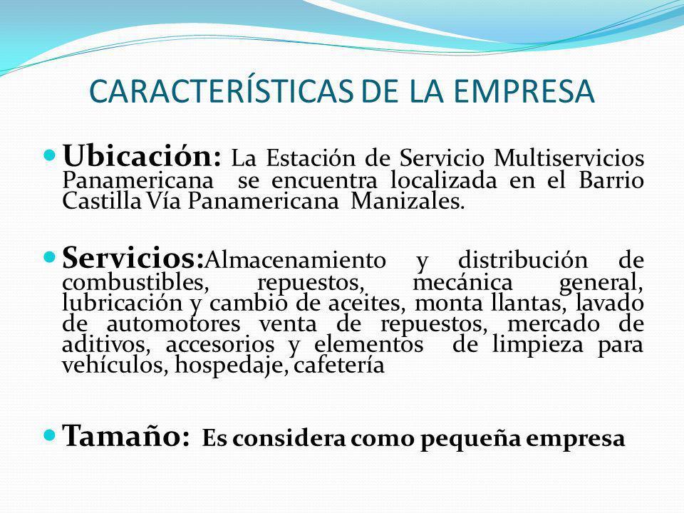 CARACTERÍSTICAS DE LA EMPRESA Ubicación: La Estación de Servicio Multiservicios Panamericana se encuentra localizada en el Barrio Castilla Vía Panamer