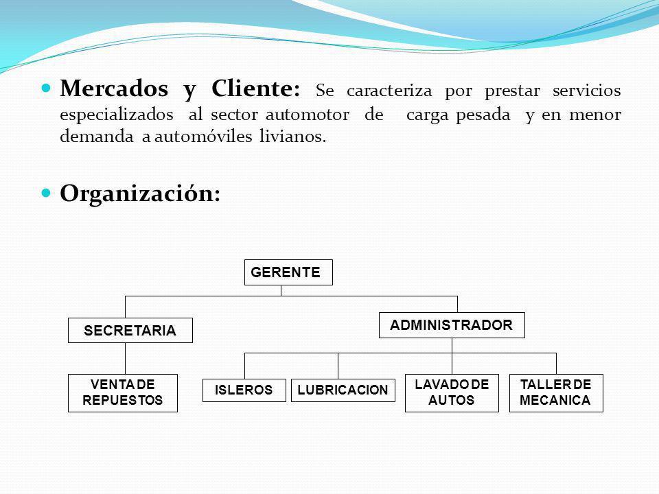 Mercados y Cliente: Se caracteriza por prestar servicios especializados al sector automotor de carga pesada y en menor demanda a automóviles livianos.