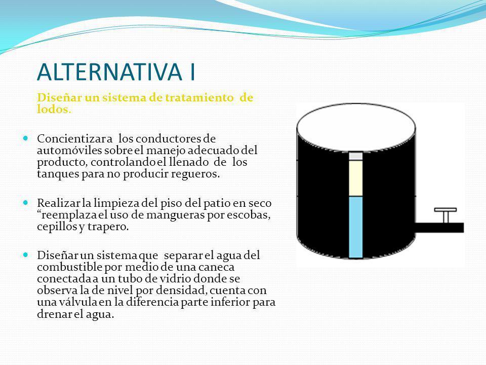 ALTERNATIVA I Diseñar un sistema de tratamiento de lodos. Concientizar a los conductores de automóviles sobre el manejo adecuado del producto, control