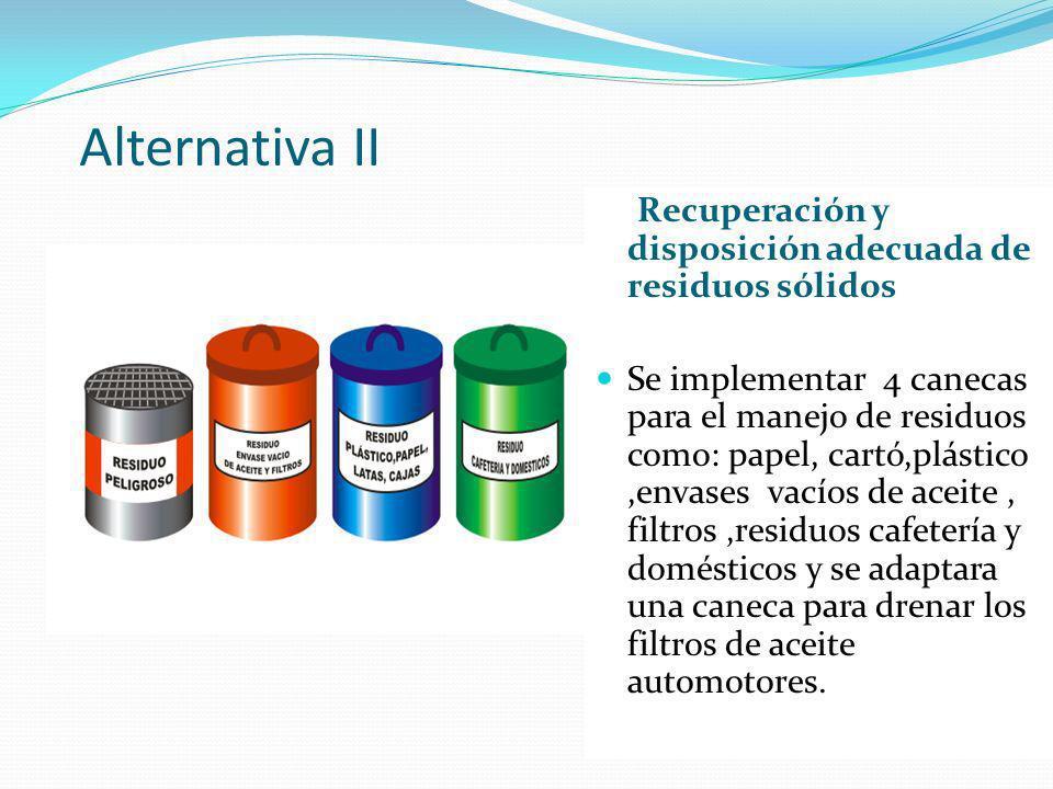 Alternativa II Recuperación y disposición adecuada de residuos sólidos Se implementar 4 canecas para el manejo de residuos como: papel, cartó,plástico