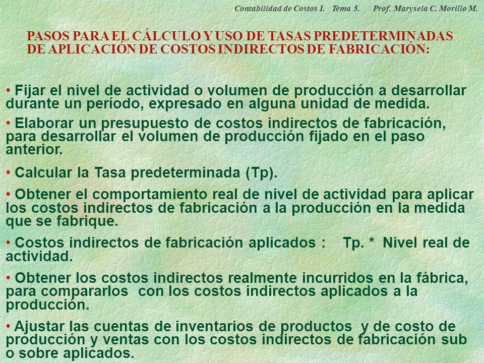 TASA DE ADJUDICACIÓN : Costos indirectos de fabricación presupuestados Nivel de actividad presupuestados Bs. /Hora máquina. Bs. / Hora de mano de obra