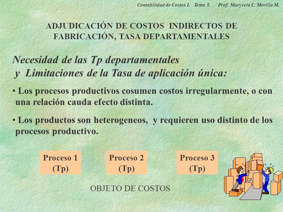 CIF Reales: 29.000.000,00 CIF aplicados: 26.600.000,00 Sub aplicación de CIF: 2.400.000,00 Eliminación de Variaciones de CIF Atribución al Costo de Pr