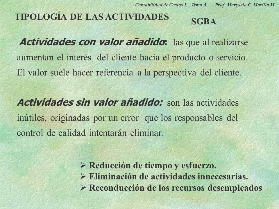 Definición de Actividad … conjunto de actuaciones o tareas que tienen como objetivo la atribución, al menos a corto plazo a un producto o proceso, … p
