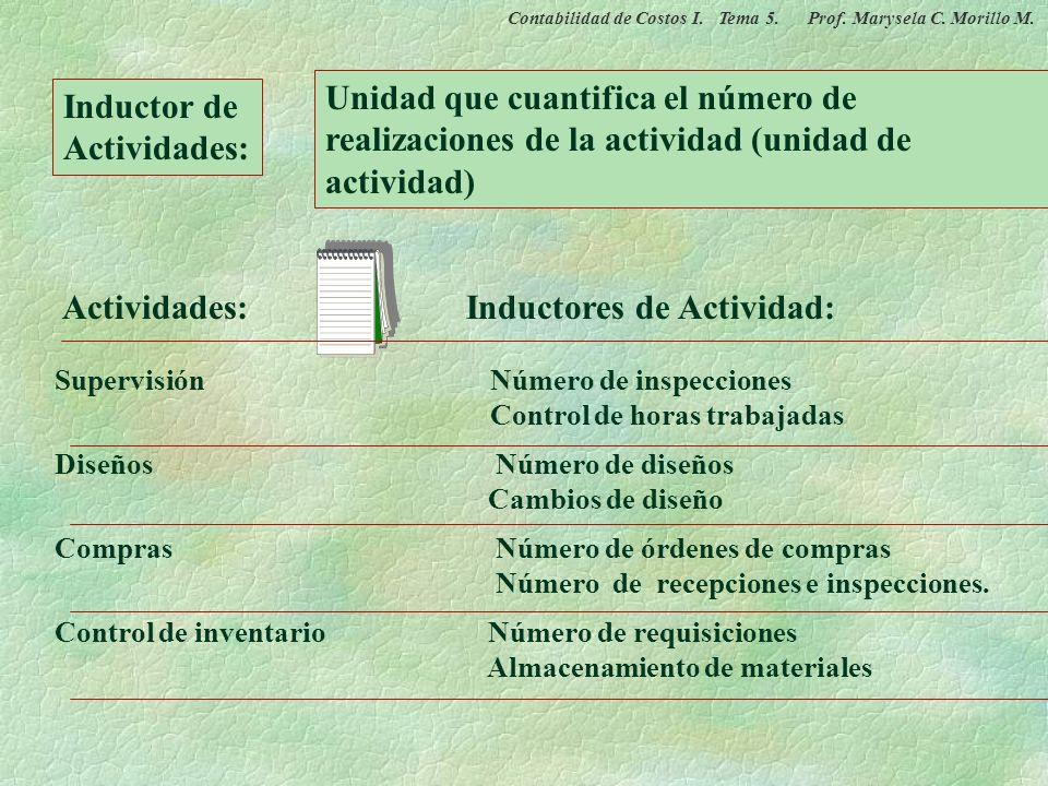 Inductor de Costos: Factores de los cuales depende la cantidad de recursos utilizados, al influir en el volumen de unidad de actividad Cantidad de Pie