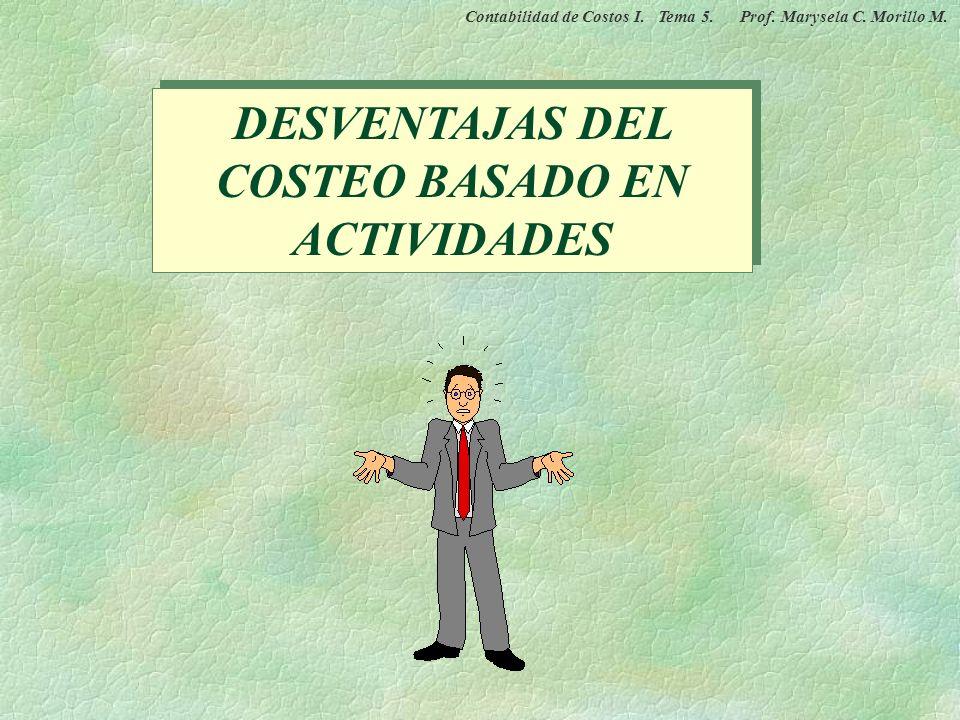 SISTEMA DE GESTIÓN BASADA EN ACTIVIDADES ( SGBA ) Administración basada en Actividades ABM Análisis de las Actividades Mejorar continuamente Costeo ba