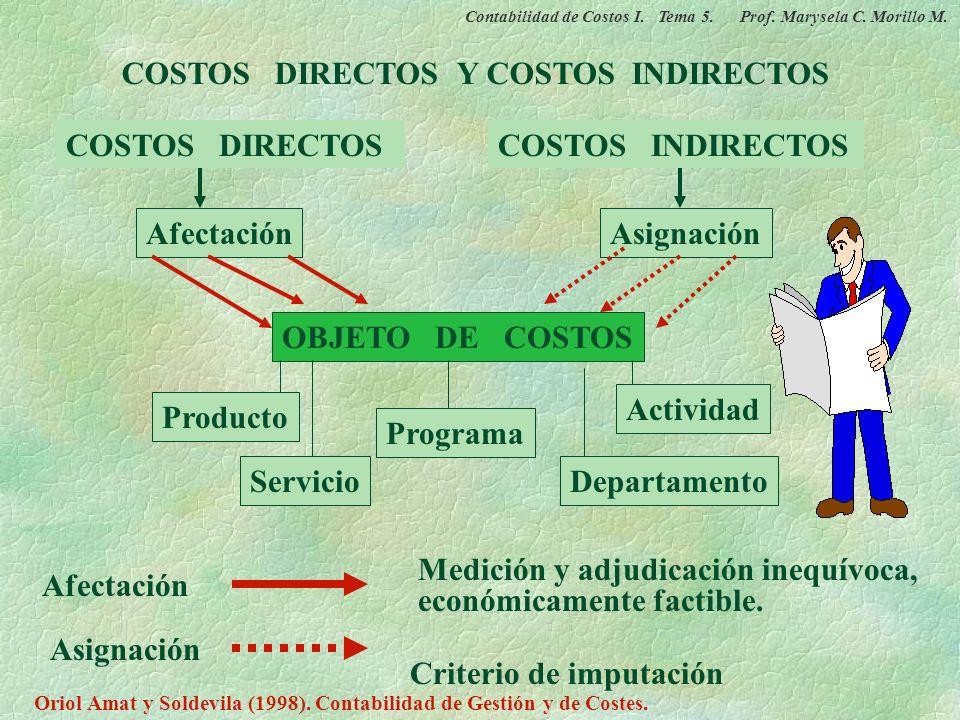 OBJETO DE COSTOS U OBJETIVO DE COSTOS Un objeto de costos es (...) cualquier cosa para la que se desea una medición separada de costos. (Horngren, 199