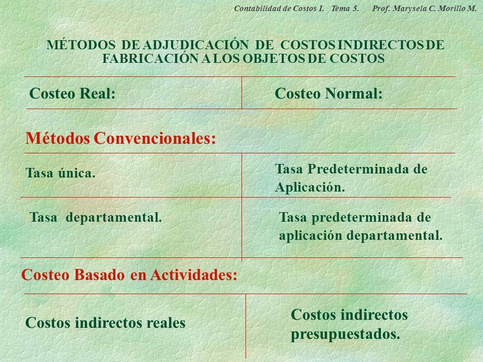 5.2. ADJUDICACIÓN DE COSTOS INDIRECTOS DE FABRICACIÓN Acumulación de costos Materiales Directos Mano de Obra Directa Costos Indirectos de Fabricación