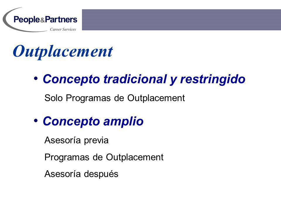 Concepto tradicional y restringido Solo Programas de Outplacement Concepto amplio Asesoría previa Programas de Outplacement Asesoría después Outplacem