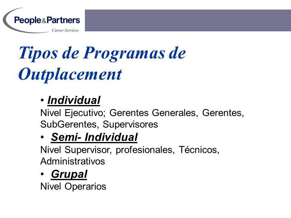 Tipos de Programas de Outplacement Individual Nivel Ejecutivo; Gerentes Generales, Gerentes, SubGerentes, Supervisores Semi- Individual Nivel Supervis