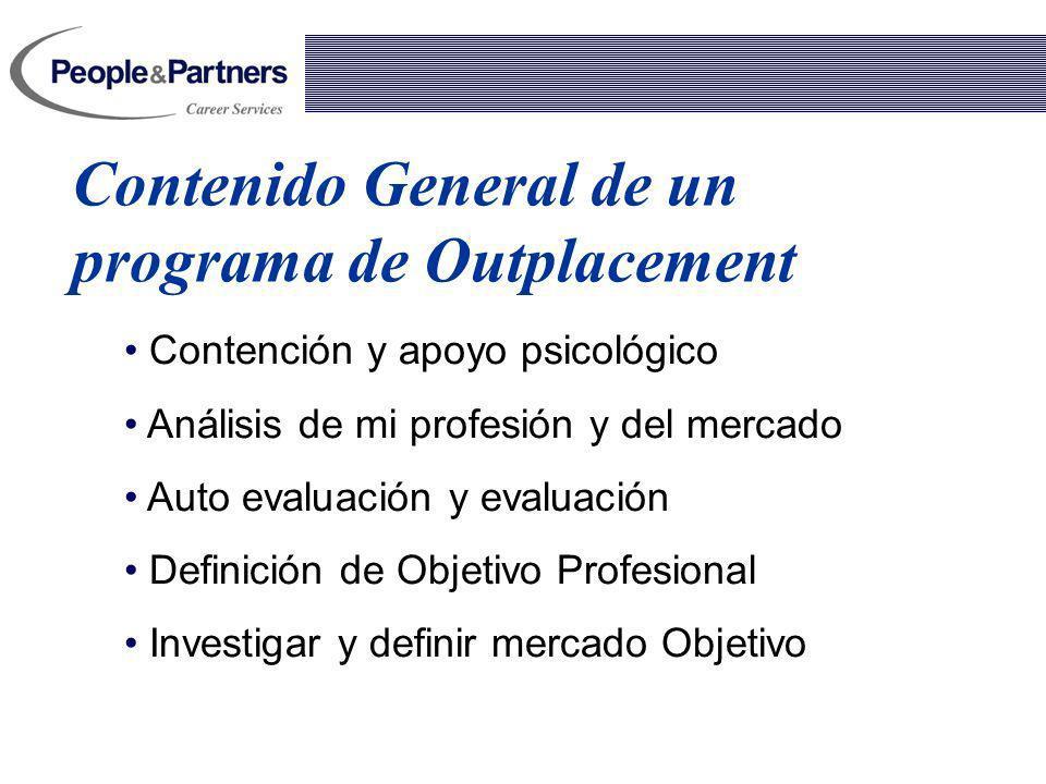 Contenido General de un programa de Outplacement Contención y apoyo psicológico Análisis de mi profesión y del mercado Auto evaluación y evaluación De