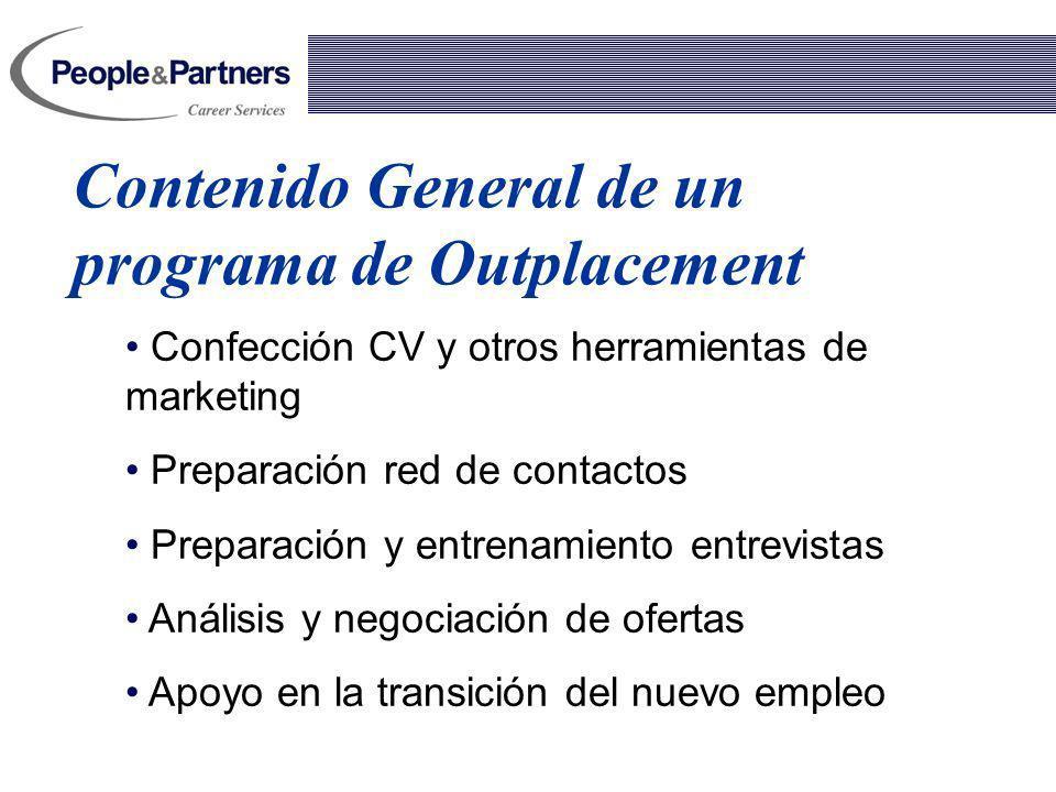 Confección CV y otros herramientas de marketing Preparación red de contactos Preparación y entrenamiento entrevistas Análisis y negociación de ofertas