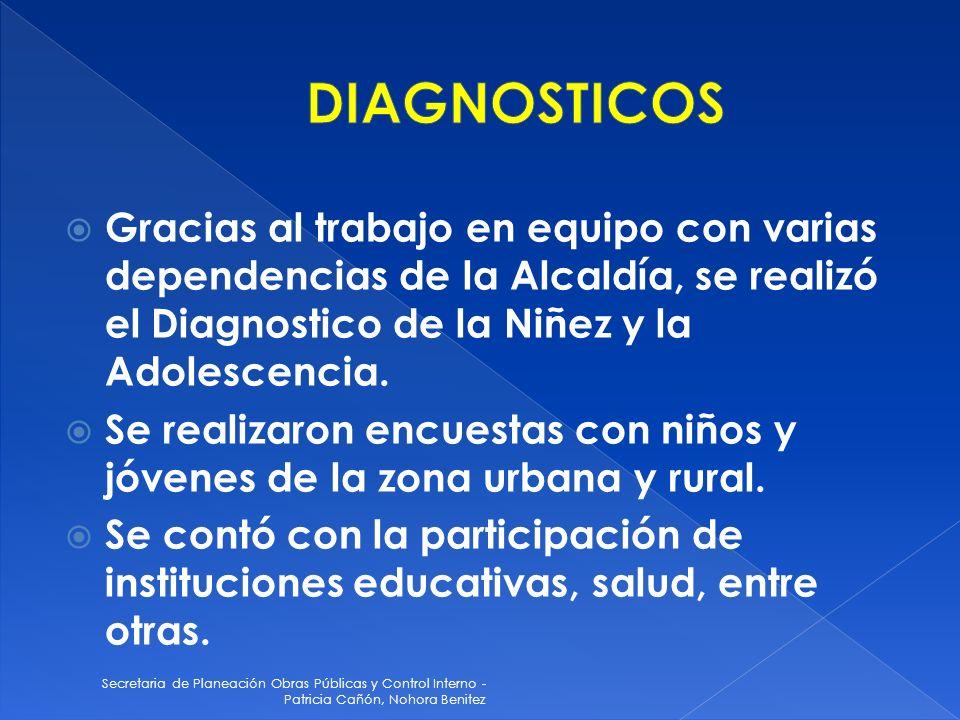Secretaria de Planeación Obras Públicas y Control Interno - Patricia Cañón, Nohora Benitez Gracias al trabajo en equipo con varias dependencias de la Alcaldía, se realizó el Diagnostico de la Niñez y la Adolescencia.