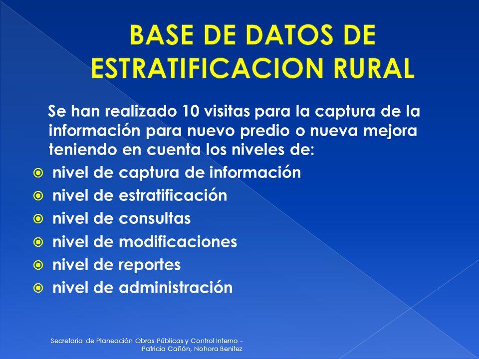 Secretaria de Planeación Obras Públicas y Control Interno - Patricia Cañón, Nohora Benitez Se han realizado 10 visitas para la captura de la información para nuevo predio o nueva mejora teniendo en cuenta los niveles de: nivel de captura de información nivel de estratificación nivel de consultas nivel de modificaciones nivel de reportes nivel de administración