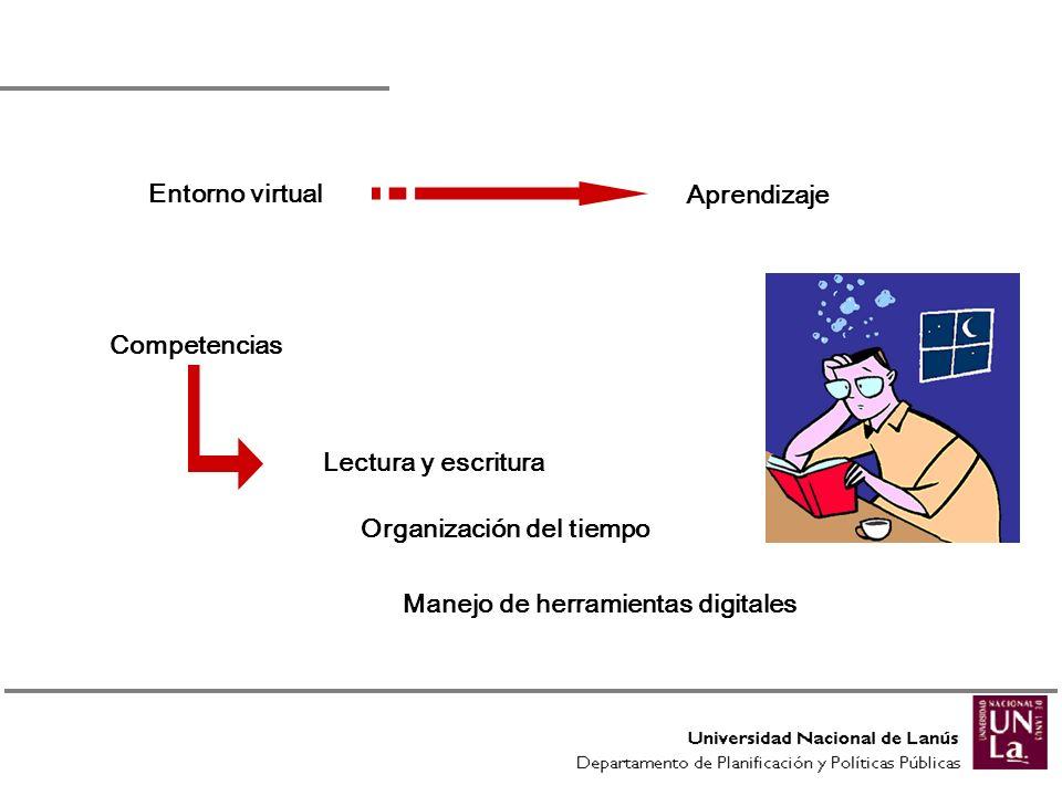 Entorno virtual Aprendizaje Competencias Organización del tiempo Lectura y escritura Manejo de herramientas digitales
