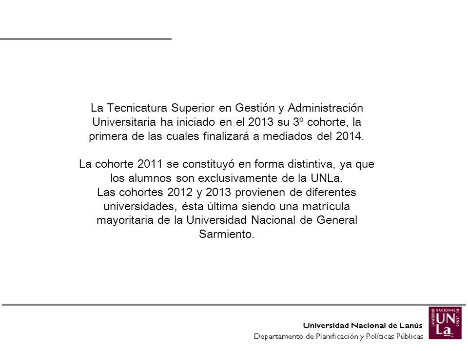 La Tecnicatura Superior en Gestión y Administración Universitaria ha iniciado en el 2013 su 3º cohorte, la primera de las cuales finalizará a mediados