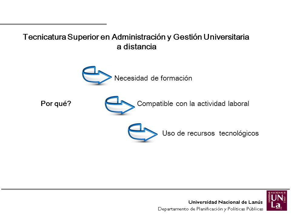 Tecnicatura Superior en Administración y Gestión Universitaria a distancia Por qué? Necesidad de formación Compatible con la actividad laboral Uso de