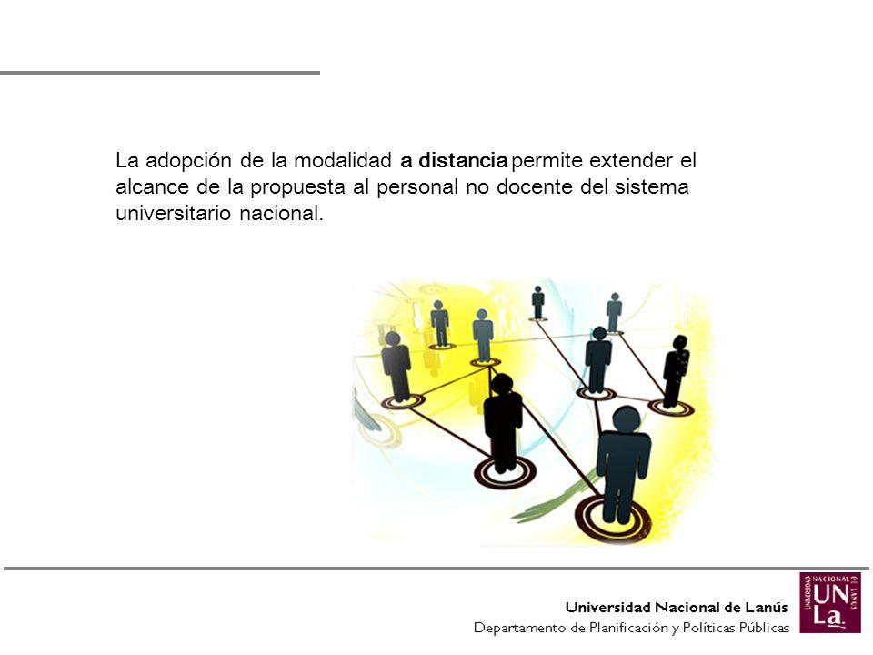 Requerimientos de la modalidad De la institución Un entorno virtual de aprendizaje Una propuesta de aprendizaje que incluya la selección de materiales y la virtualización, así como la planificación de actividades.
