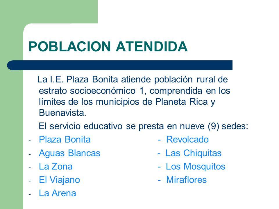 POBLACION ATENDIDA La I.E. Plaza Bonita atiende población rural de estrato socioeconómico 1, comprendida en los límites de los municipios de Planeta R