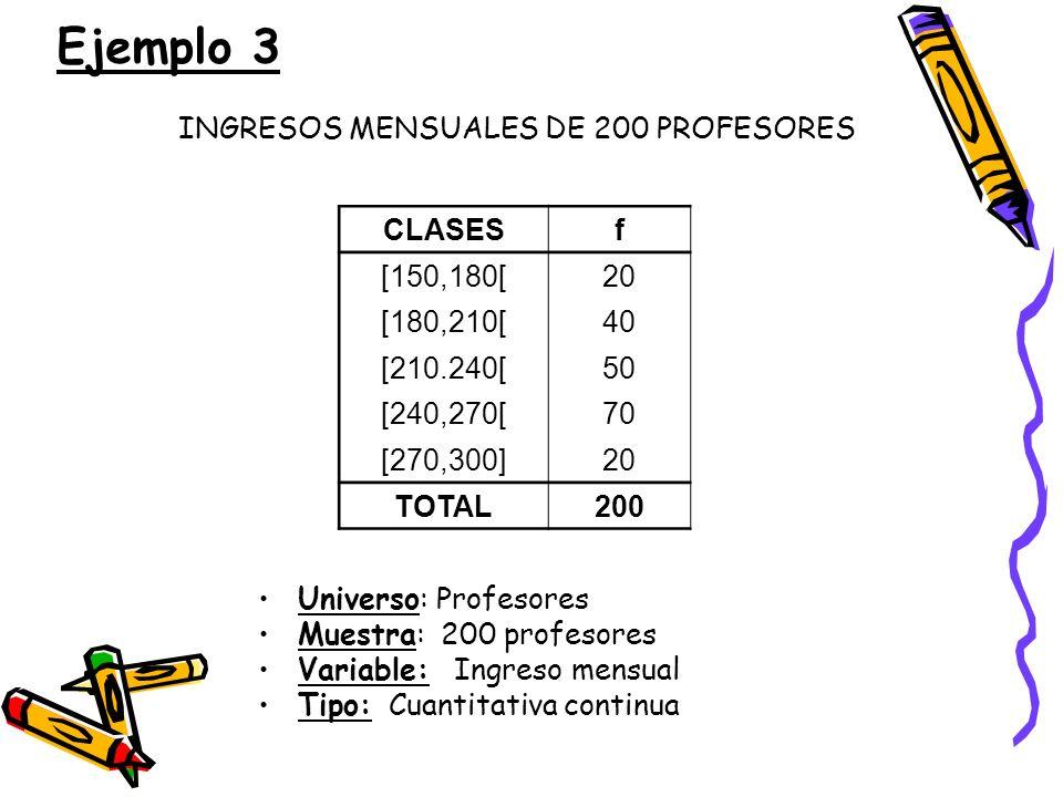 Ejemplo 3 INGRESOS MENSUALES DE 200 PROFESORES Universo: Profesores Muestra: 200 profesores Variable: Ingreso mensual Tipo: Cuantitativa continua CLAS